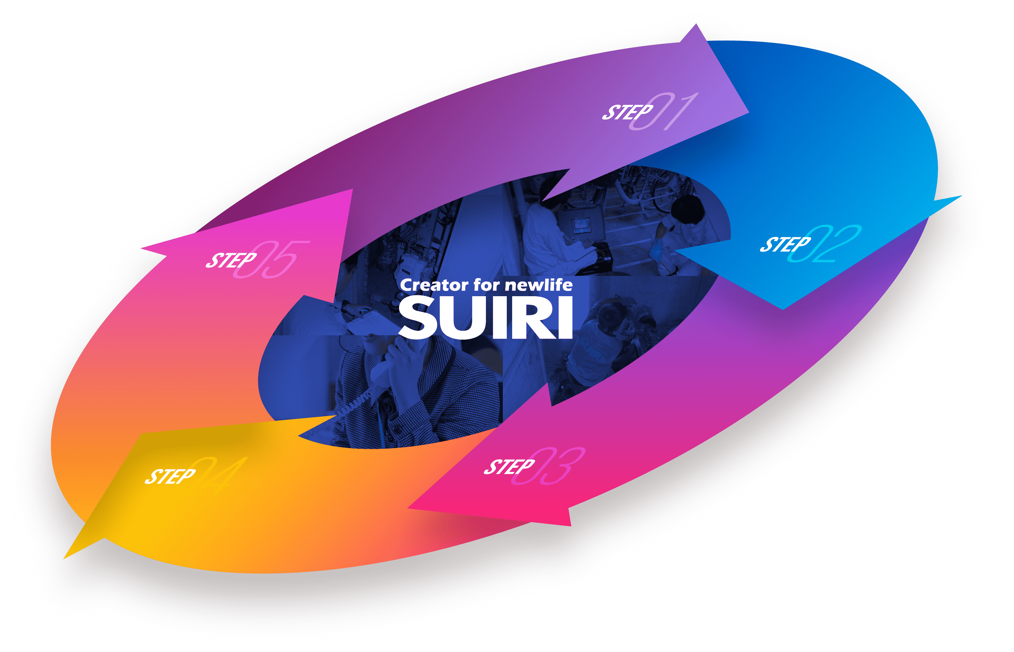 日本水理の給排水工事とメンテナンス